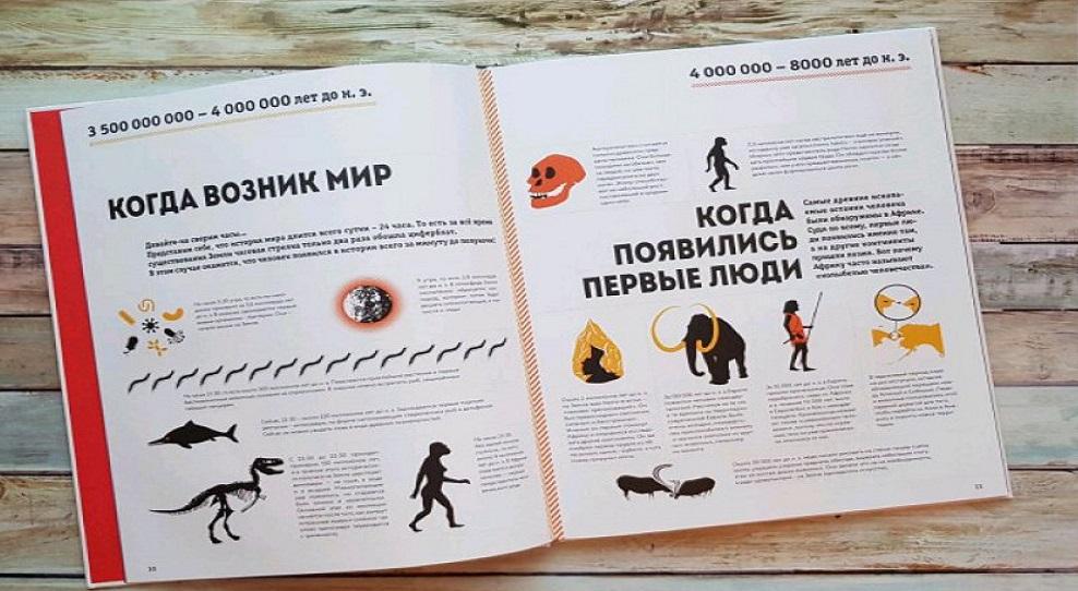 Краткий курс мировой истории в одной книге. Школьникам 12+