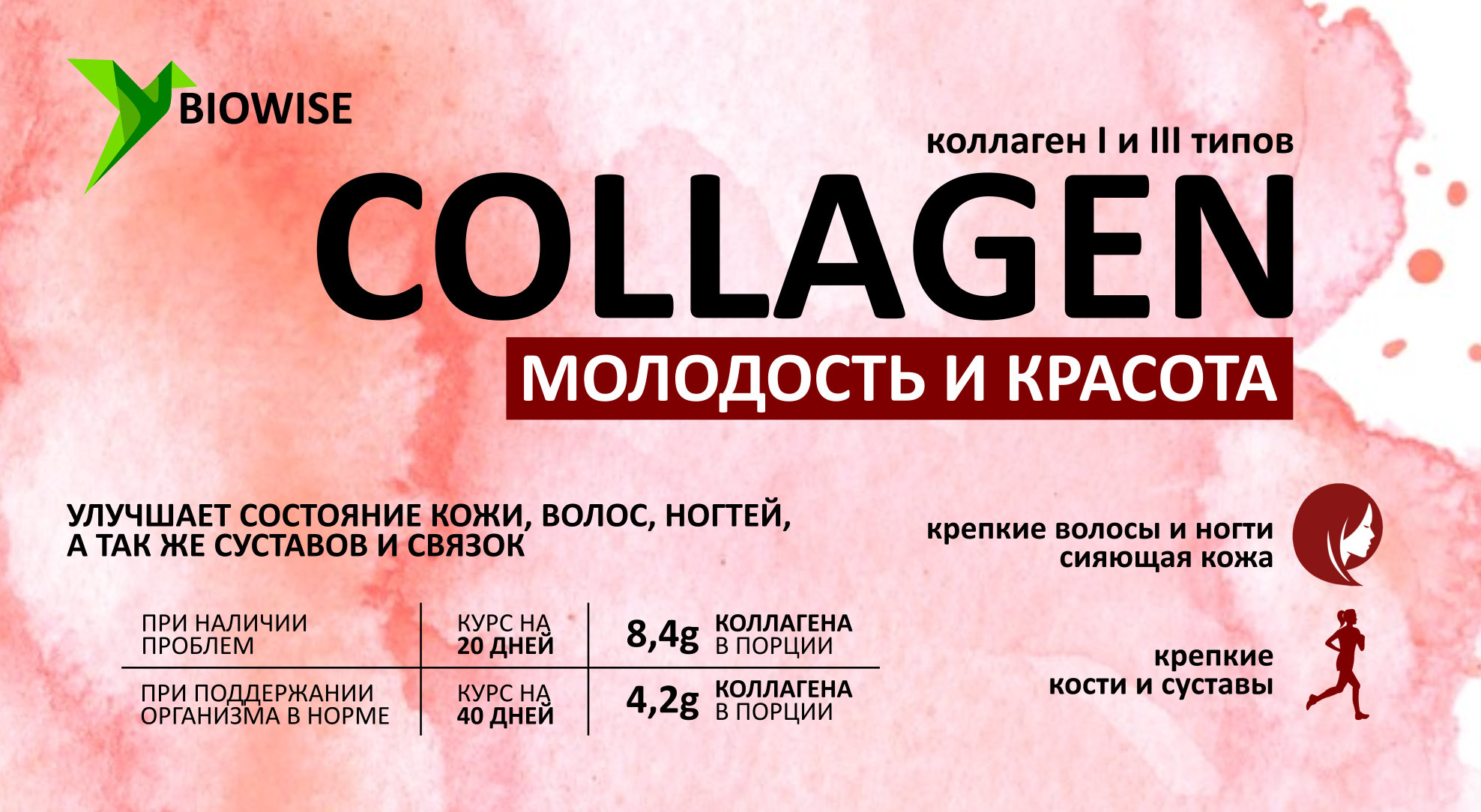 Коллаген - Молодость и красота