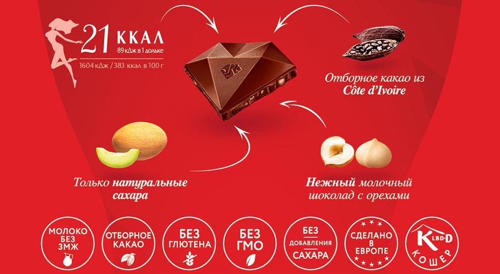 Какой шоколад подходит для ПП, ЗОЖ и просто для удовольствия без чувства вины?