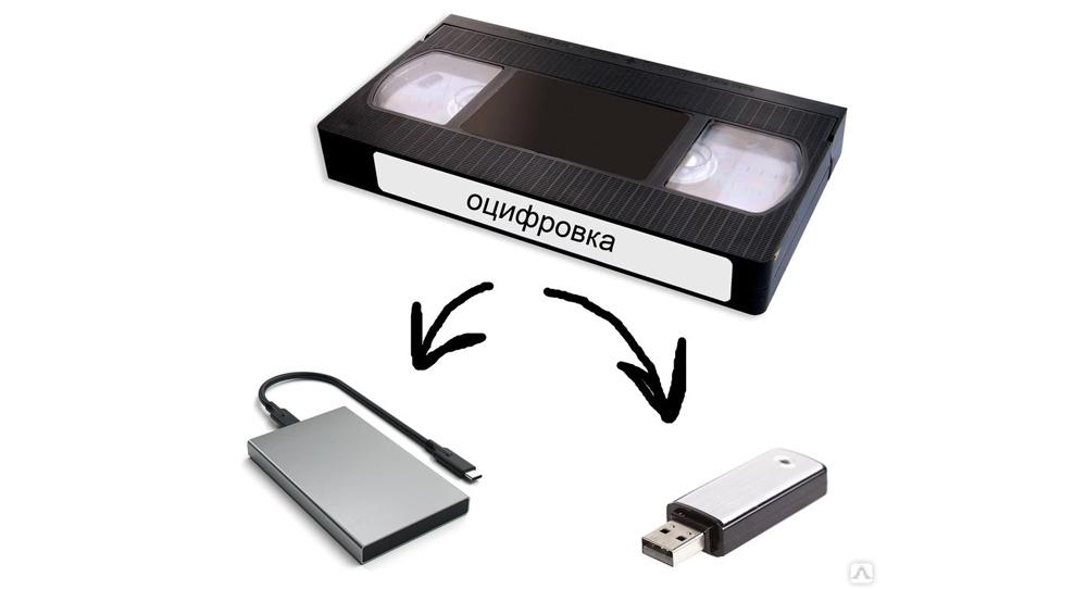 Оцифровать видеокассеты дома?